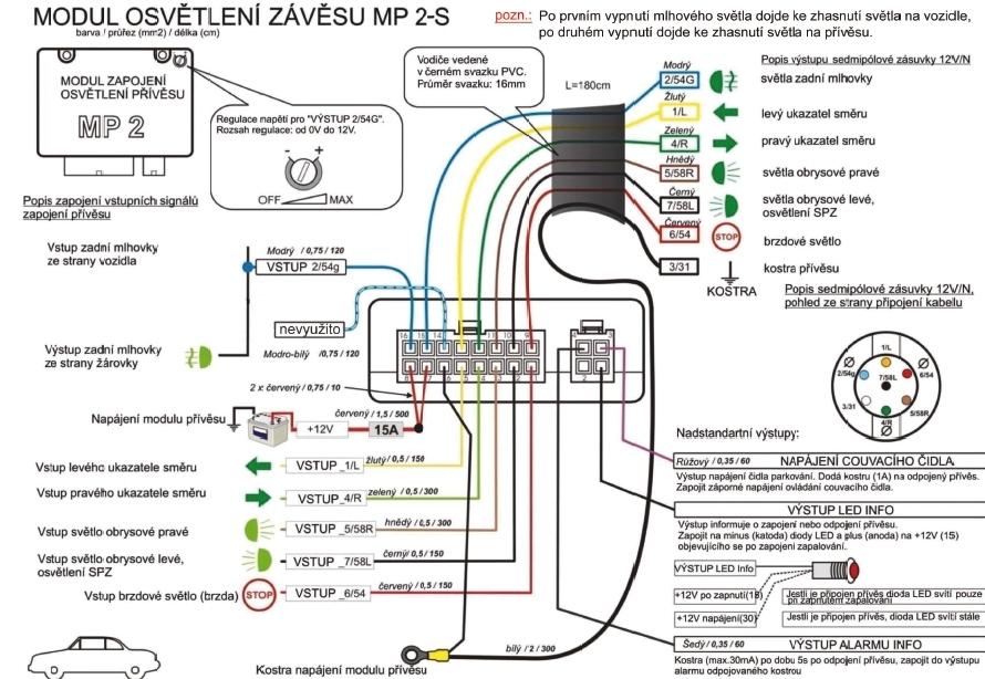 Elektrokabelaz K Tz Mp1v2 Park Asistent Alarm Autodily Skoda